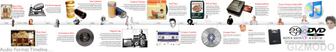 history of recorded music
