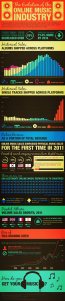 history-of-the-online-music-industry-infographic